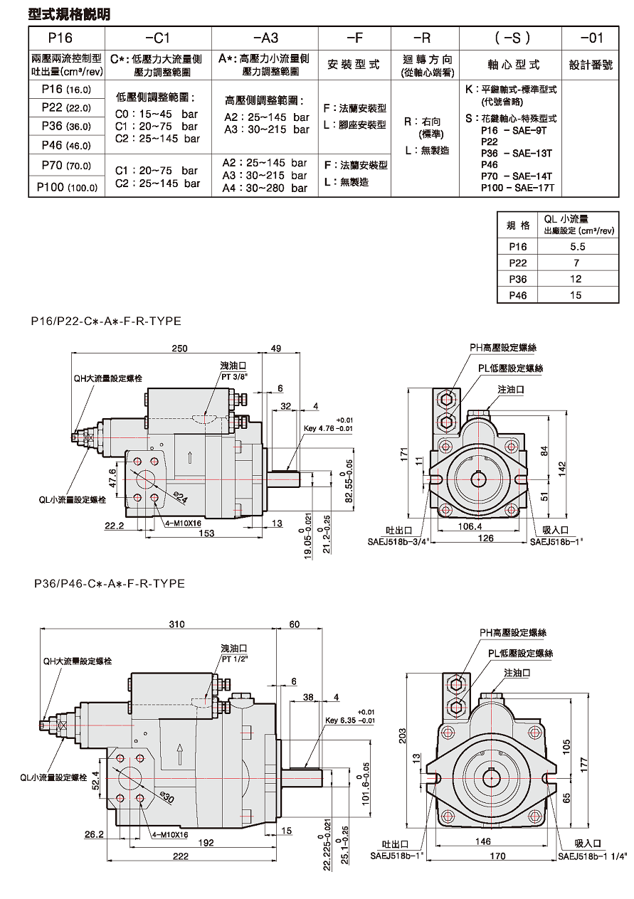 2-pressure 2-flow control type